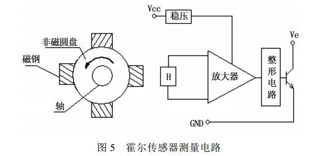 霍尔传感器测量电路